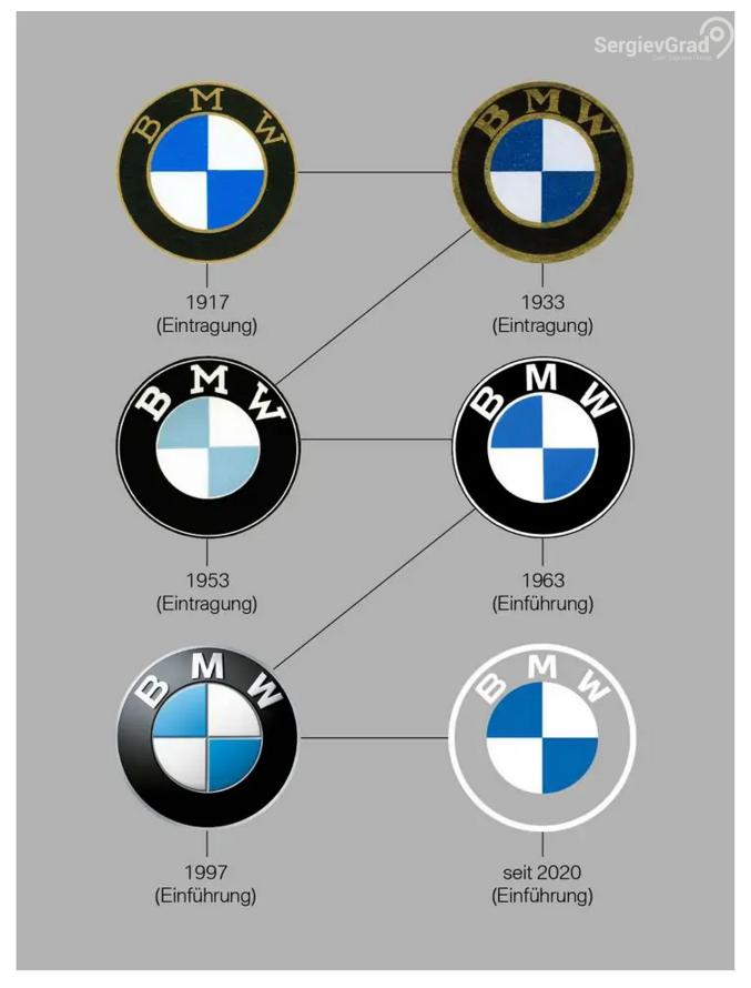 бмв меняет логотип и фирменный стиль 1.png