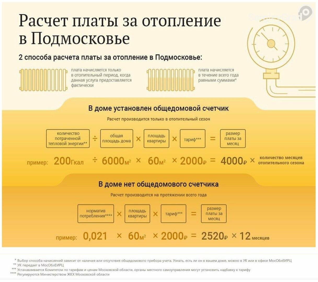 Как рассчитать сумму оплаты за отопление в Московской области, фото-1