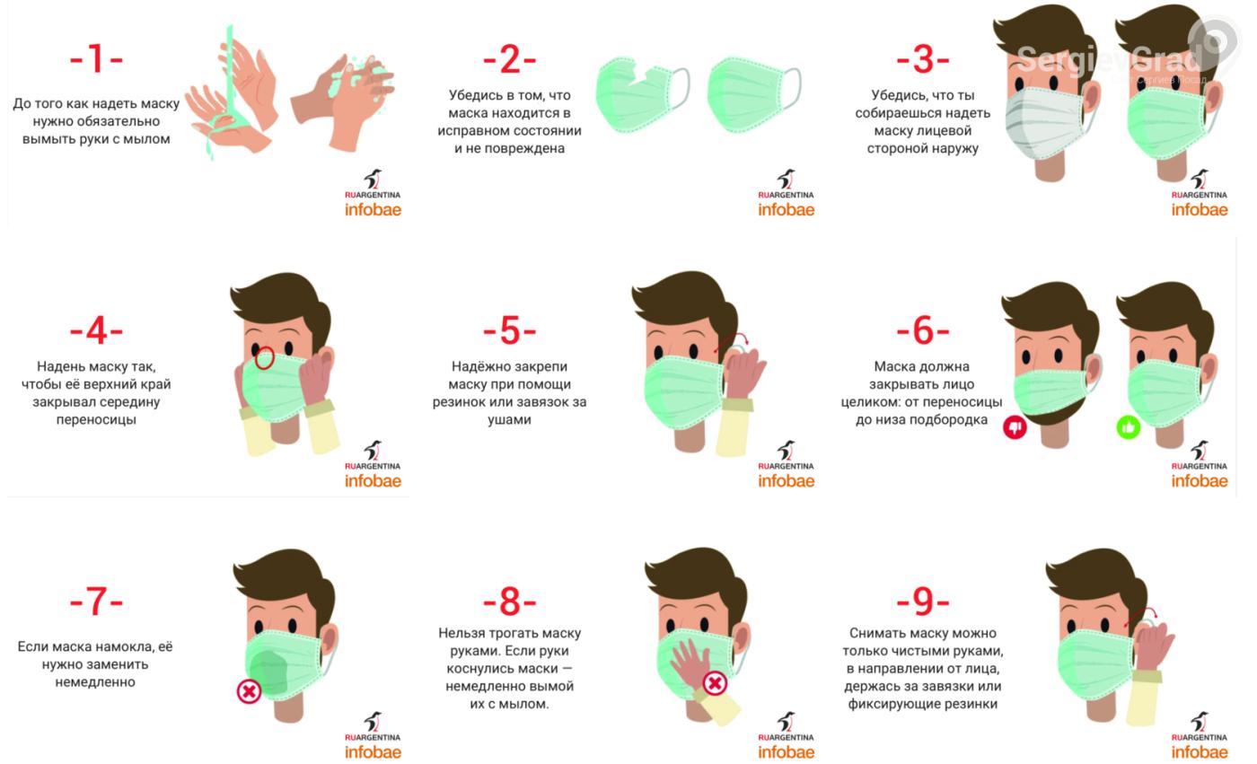 Топ-5 мест, где вероятность заразиться коронавирусом выше всего и как этого избежать, фото-2