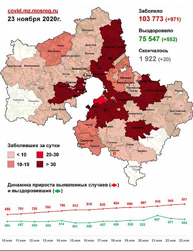 Коронавирус в Сергиевом Посаде и Московской области – обновленная информация на сегодня, фото-2