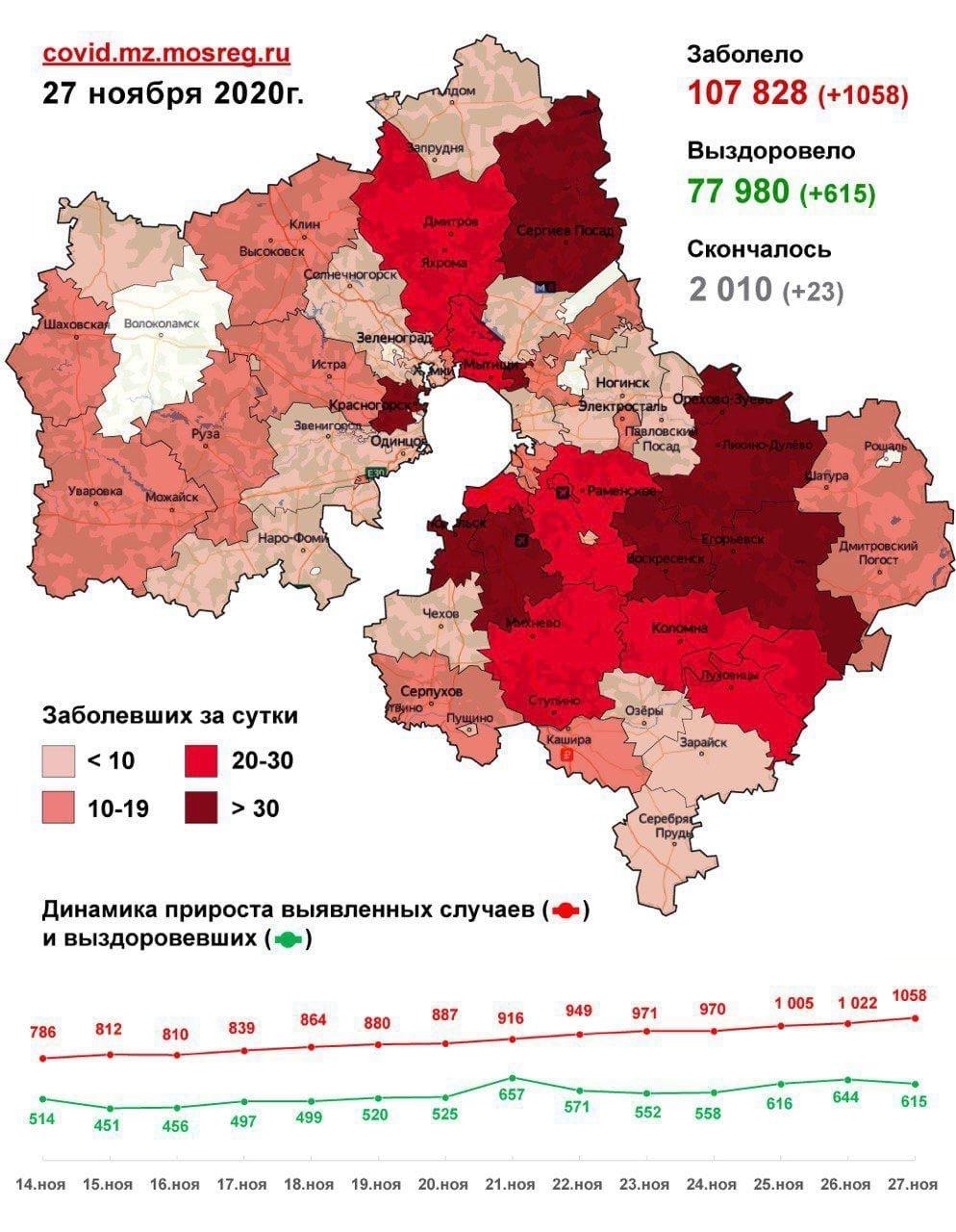 Коронавирус в Сергиевом Посаде и Московской области