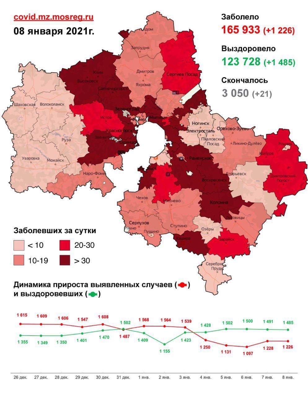 Коронавирус в Сергиевом Посаде и Московской области на утро 9 января