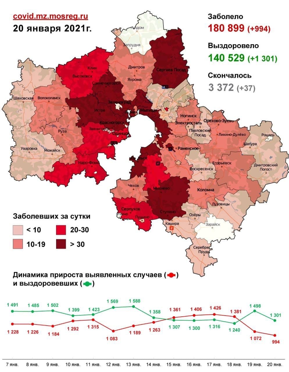 Московская область коронавирус по городам сегодня: обновленная статистика на 21 января, фото-1