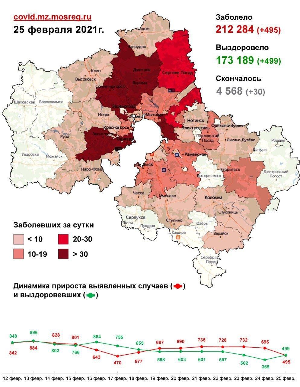 Статистика заболевших коронавирусом по городам Московской области на 25 февраля